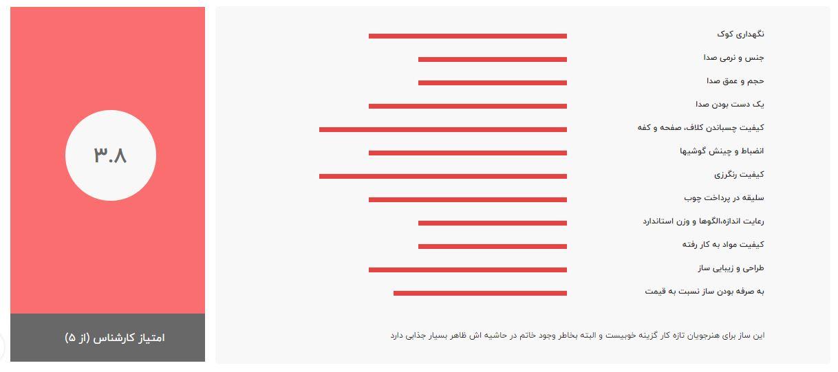 سنتور صادقی چهار خط معمولی